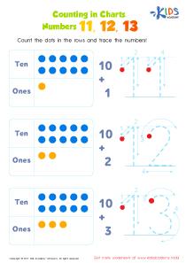 Number tracing worksheet for kindergarten