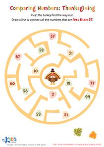 Number Sense Worksheet: Thanksgiving