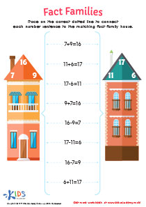 Addition and subtraction worksheet: Fact Families