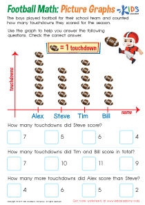 Picture graph worksheet PDF