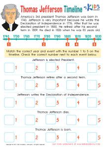 Thomas Jefferson Timeline Worksheet