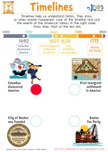 American history timeline worksheet